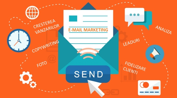 EMAIL MARKETING CONCORD COMMUNICATION